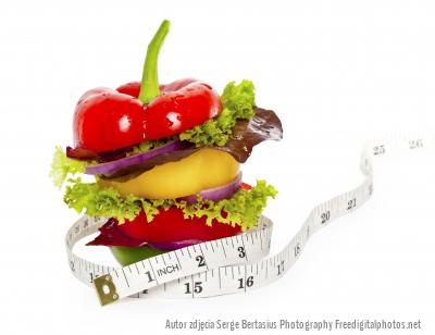 ile kalorii powinnam jeść
